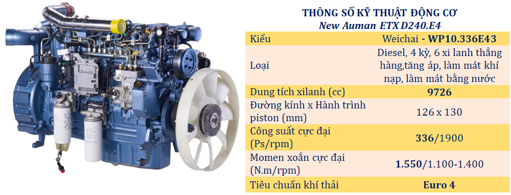 thong_so_dong_co