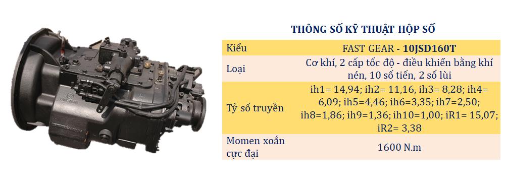 thong_so_ki_thuat